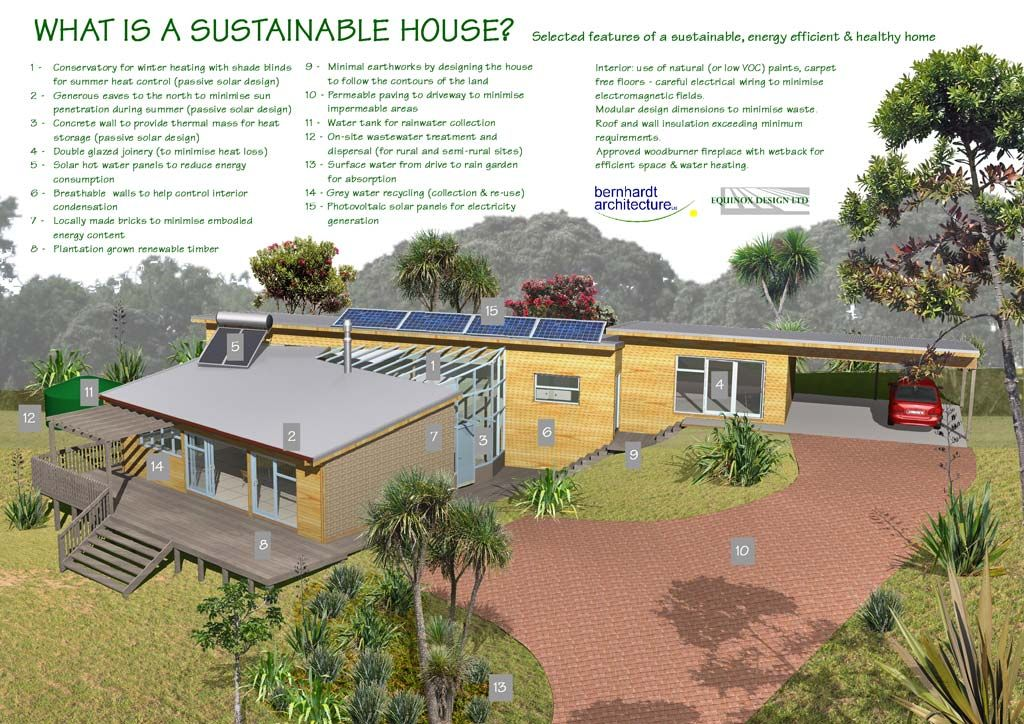 Attributes Of A Sustainable Home Eco House Pinterest