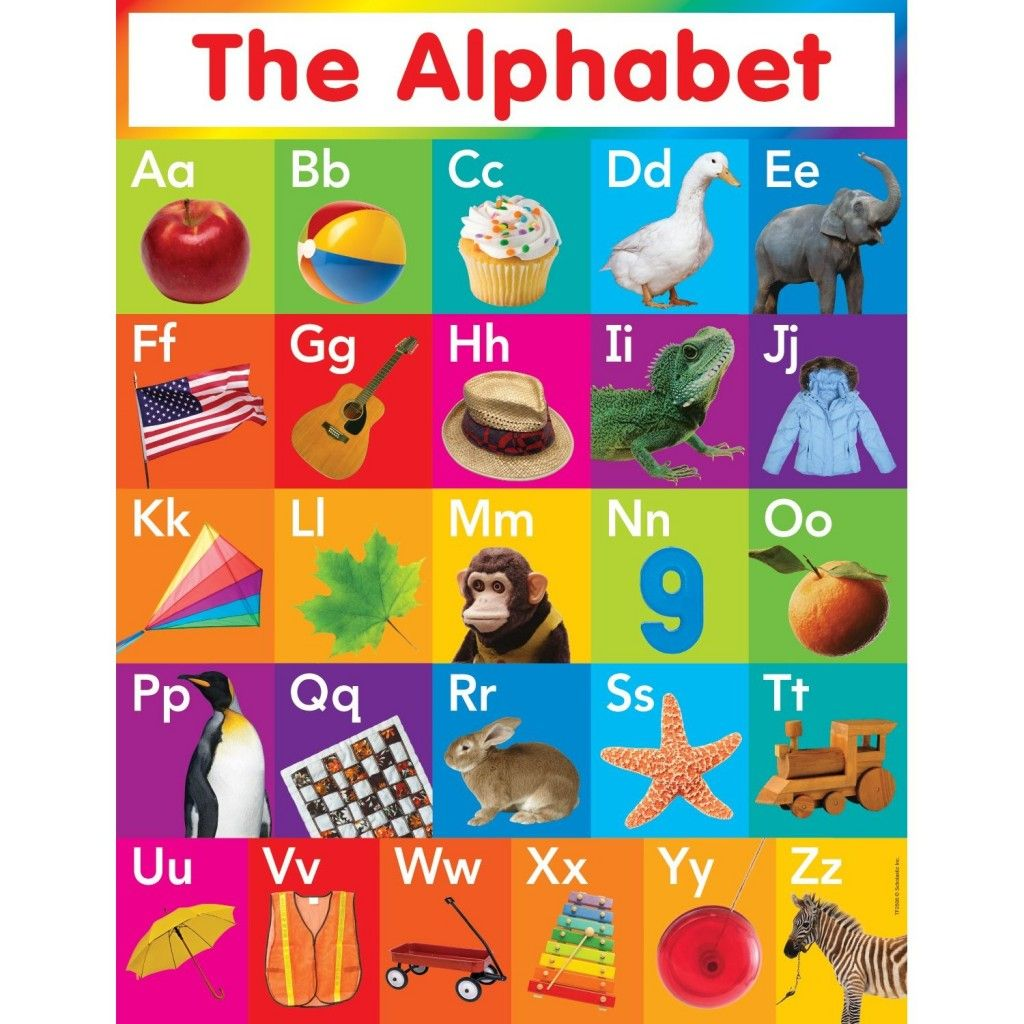 Classroom Abc Posters