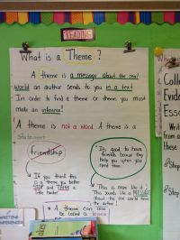 Finding The Theme Worksheets 5th Grade - 5th grade common ...