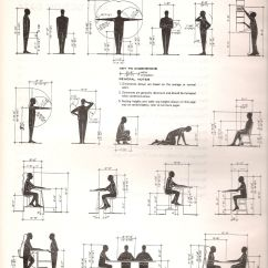Chair Design Anthropometrics Office Officeworks Human Dimensions Jpg 17002110 Factors