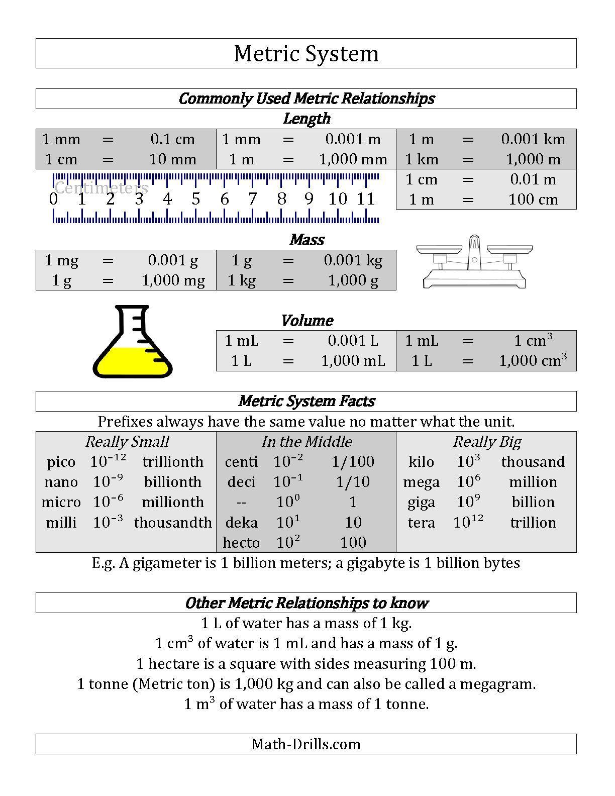 Worksheet Measurements Worksheet Worksheet Fun Worksheet