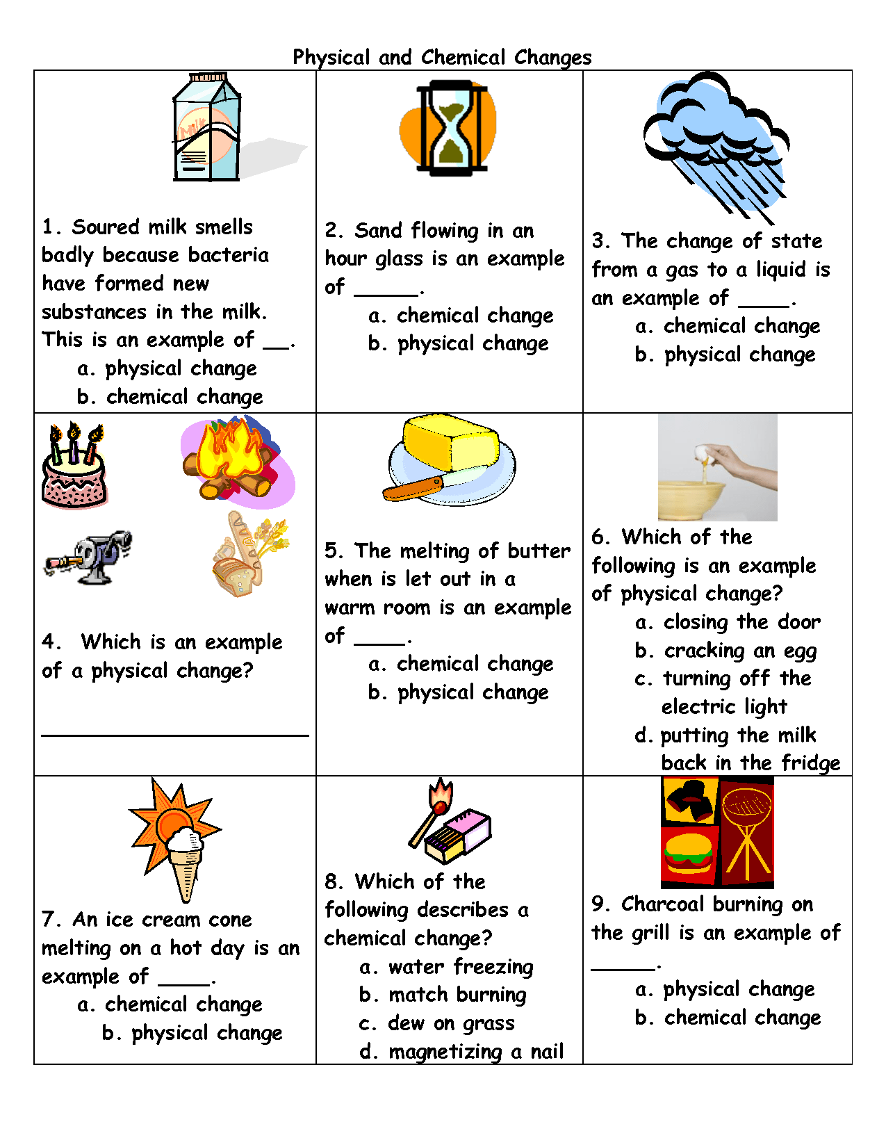 Physical To Chemical Changes