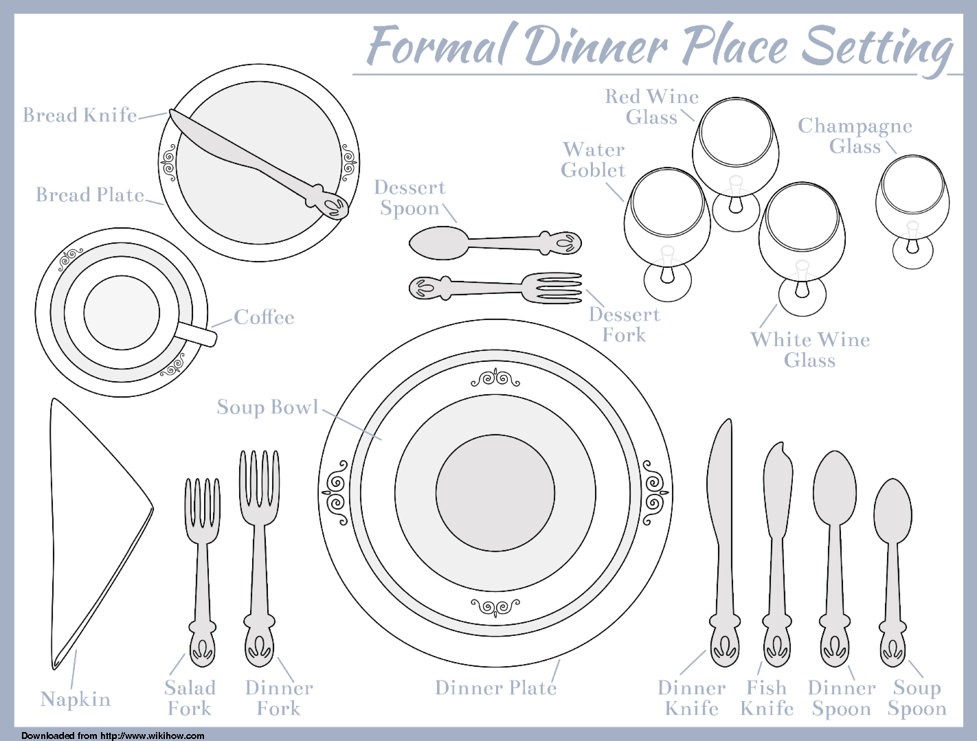 Place Setting Template For Seven Course Meal