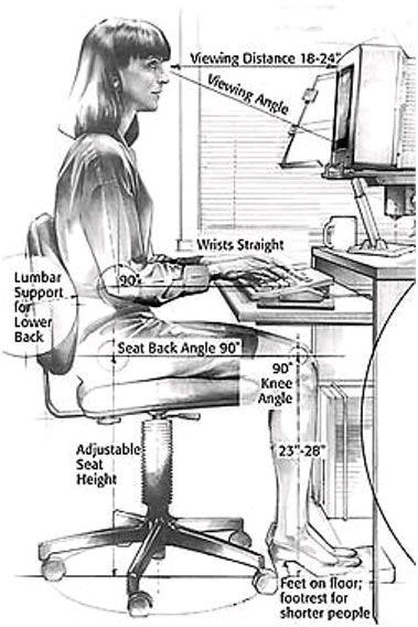 Anthropometric measurements for an Office Swivel Chair