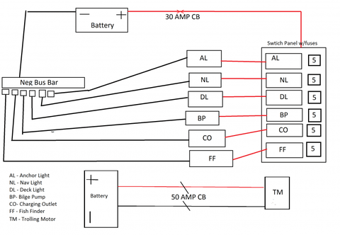 Boat wiring Diagram 1.png (152.22 KiB) Viewed 438 times