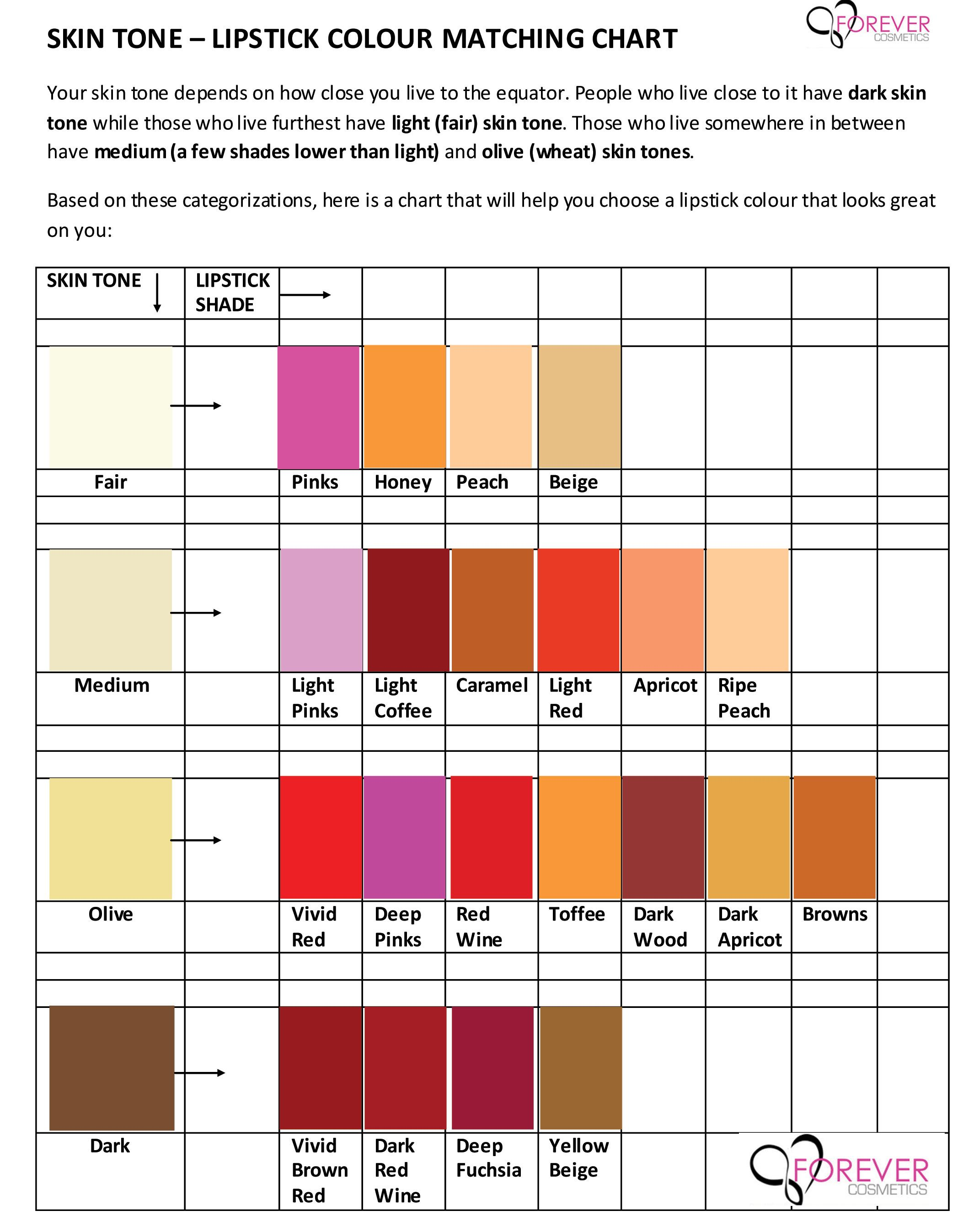 Skin Tone Lipstick Colour Matching Chart Your Skin Tone Depends On How Close You Live To The