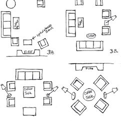 Room Setup Diagram Three Lights One Switch Wiring Arranging Living Furniture So Sofas Talk To Chairs