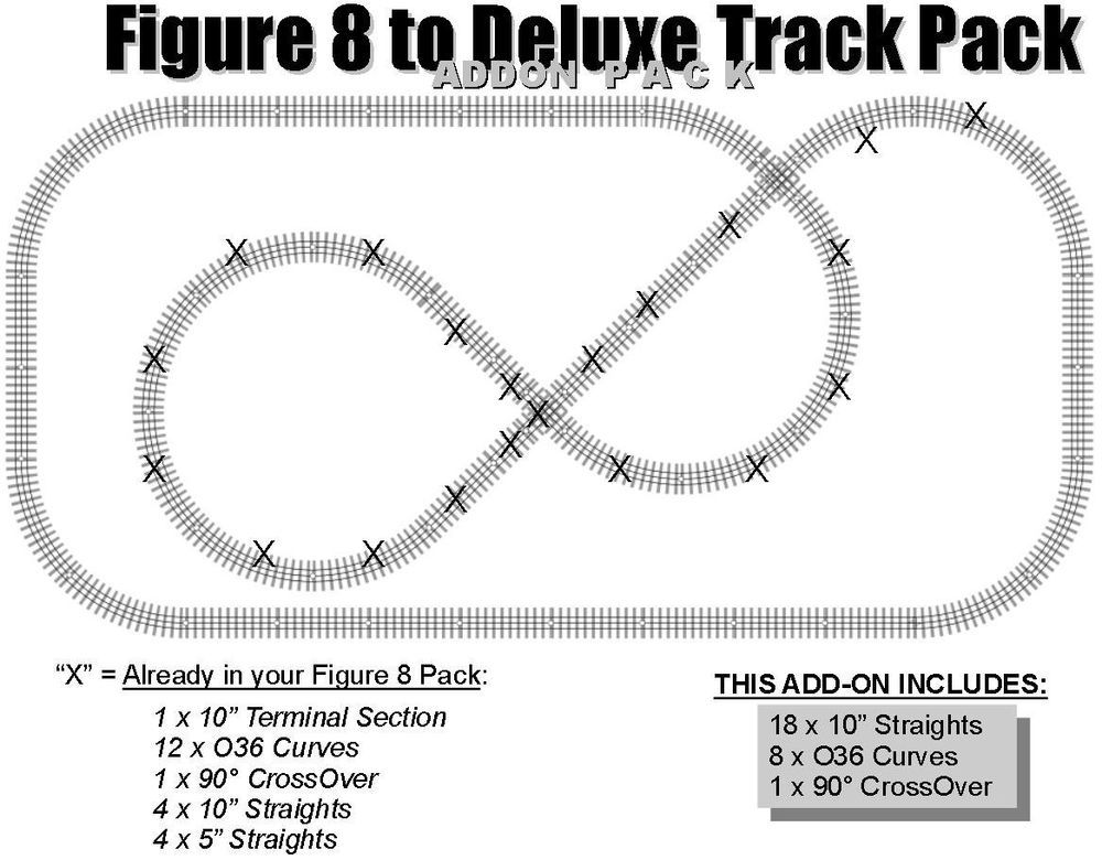 LIONEL FASTRACK FIGURE 8 to a DELUXE Track Pack ADD-ON