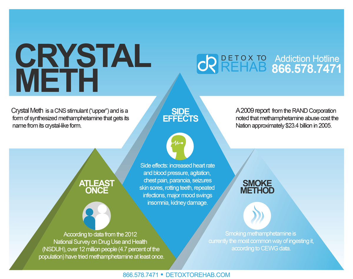 Crystal Meth Is A Cns Stimulant Upper And Is A Form Of