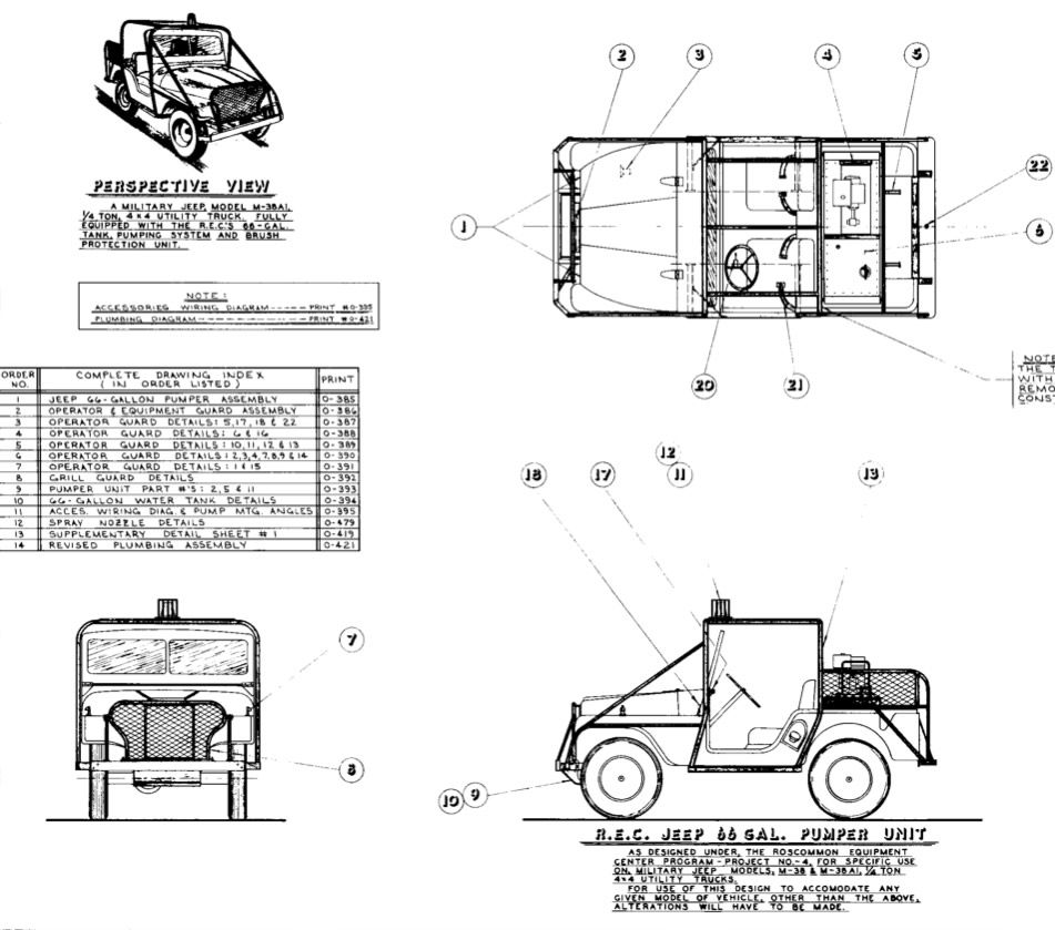 M38 Army Jeep Wiring Schematic M38 Wiring Light Switch