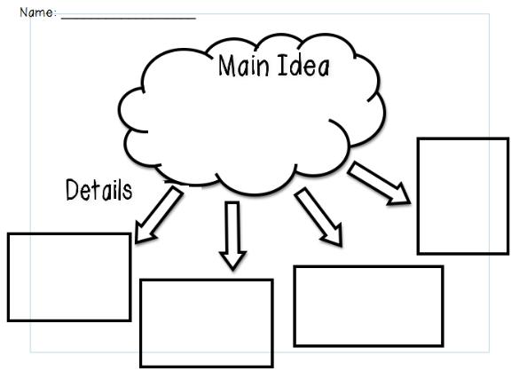 Printable Graphic Organizer Oreo