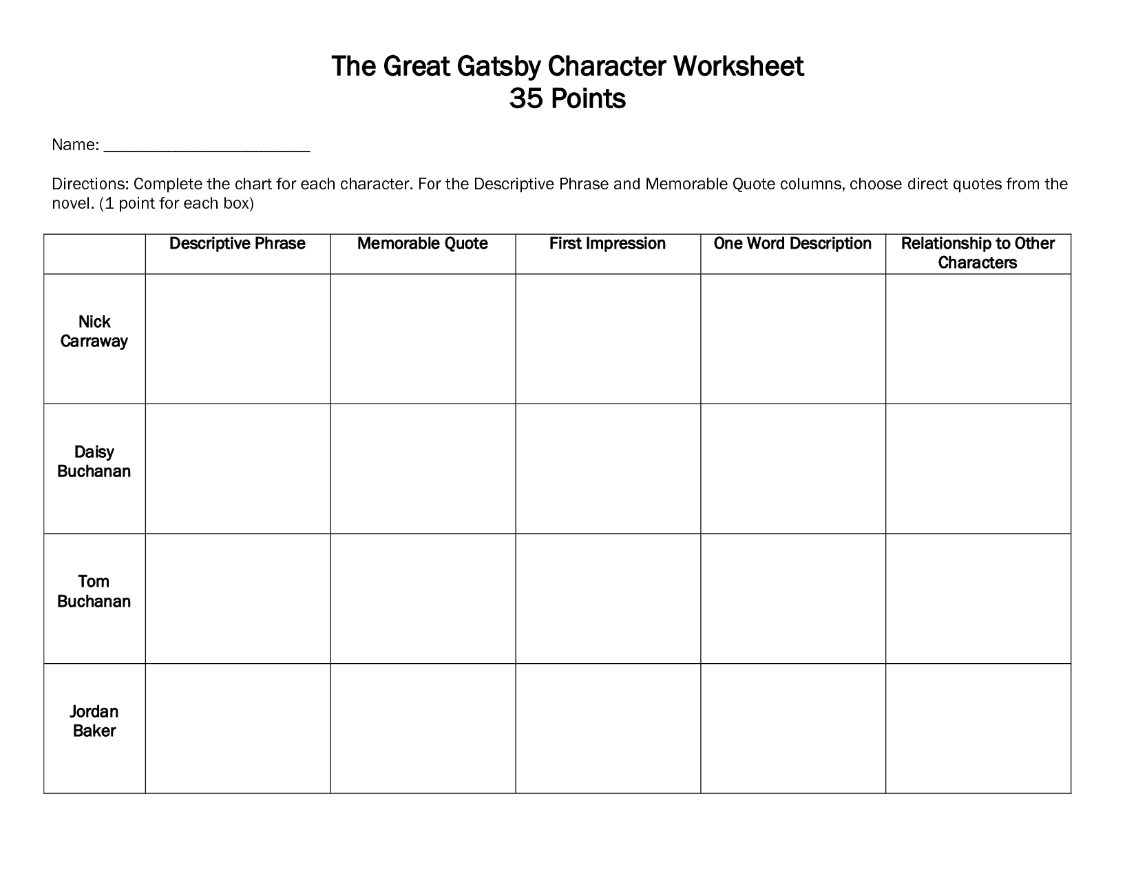 Worksheets For Great Gatsby