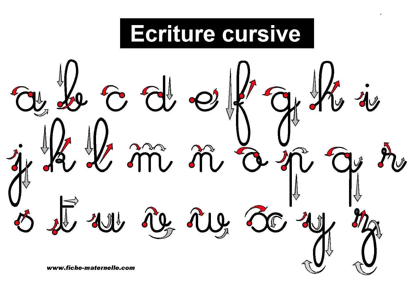 French Cursive Les Lettres De L Alphabet En Maternelle Et