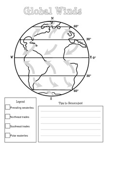 Wind Worksheets Weather And Earth Science. Wind. Best Free