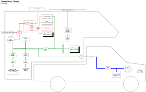Truck Camper Wiring Diagram | Estima  Previa fit out