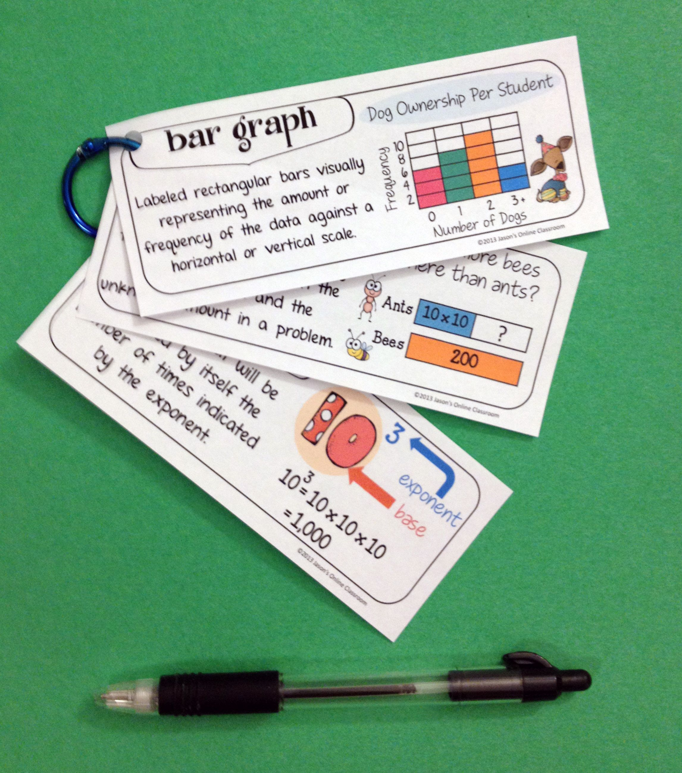 Math Word Wall Math Vocabulary Amp Math Interactive Notebook Inserts 300 Words