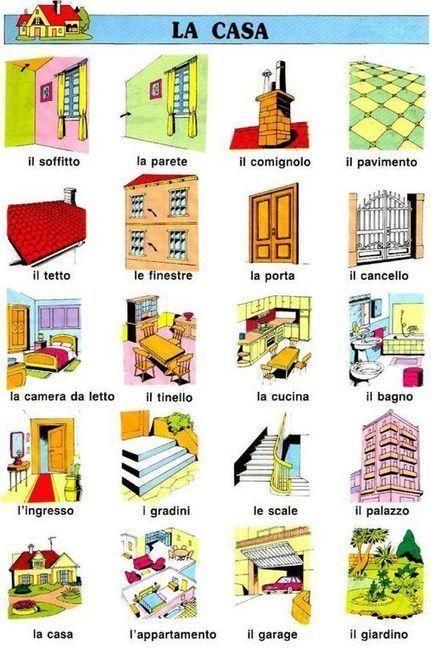 La casa  Learn Italian  Pinterest  Idiomas Aprender italiano y Italiano