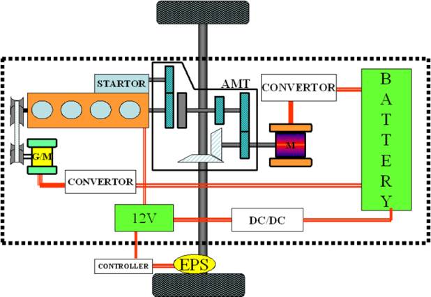Electric Car Engine Diagram Working Principle Of Electric Vehicle