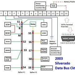Man Truck Can Bus Wiring Diagram 99 F350 Trailer Brake 2003 Gm Communication | Chevy Tahoe Pinterest