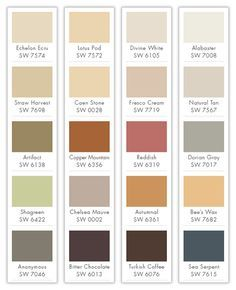 How To Paint Inside The House Different Colors Interior Painting