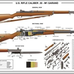 M1 Rifle Diagram 2001 Ford Super Duty Wiring Poster 24 Quotx36 Quotus Garand Manual Exploded Parts