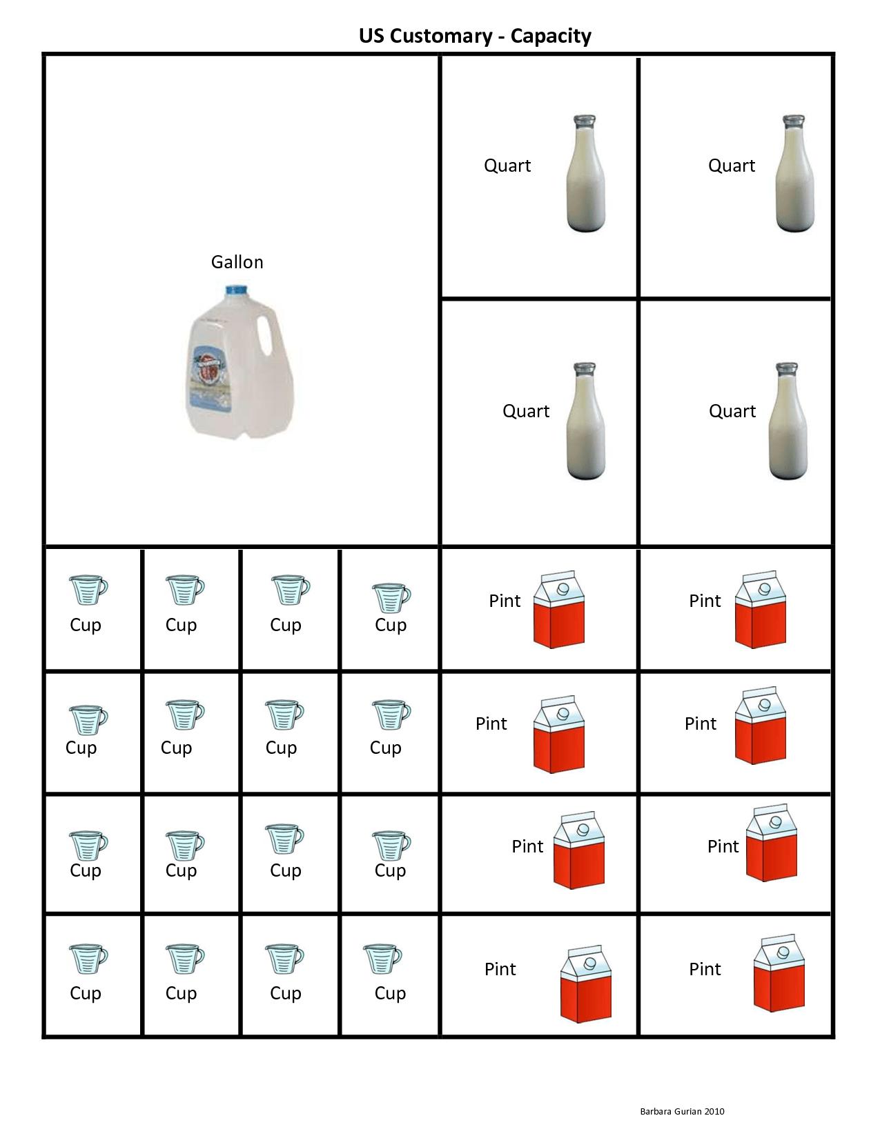 Cup Pint Quart Gallon Conversion Chart Clipart