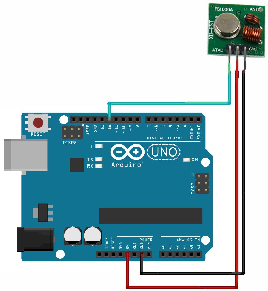 hight resolution of this post aims to be a complete guide for the popular rf transmitter receiver module with the arduino