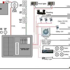 Camper Trailer 12 Volt Wiring Diagram 2003 Nissan Sentra Stereo Diagrams Offroaders  Readingrat