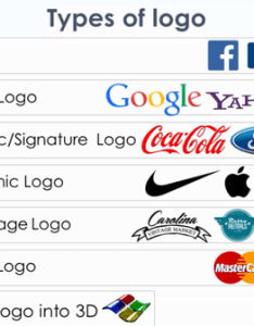 Https quora what are the also best logo design trends to rh pinterest