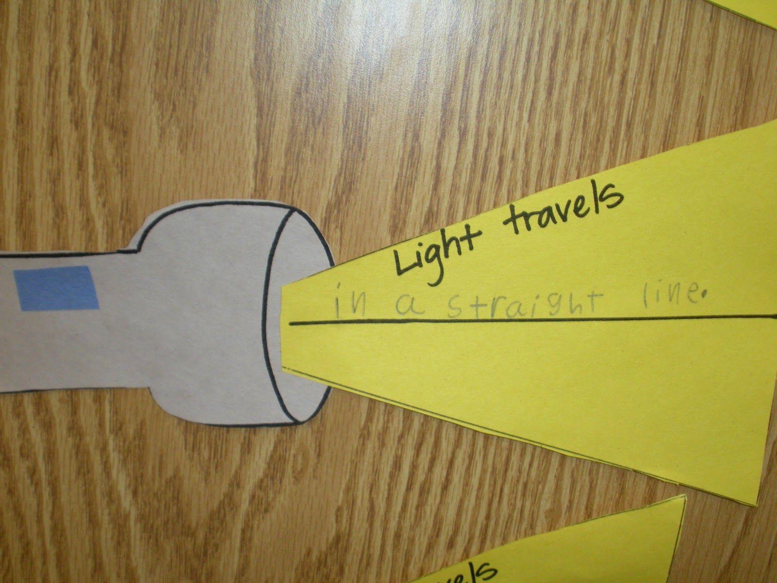 Light Activity