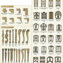 Antique Dining Chair Leg Styles Leather Repair Furniture By Chicago Appraisers Association Via