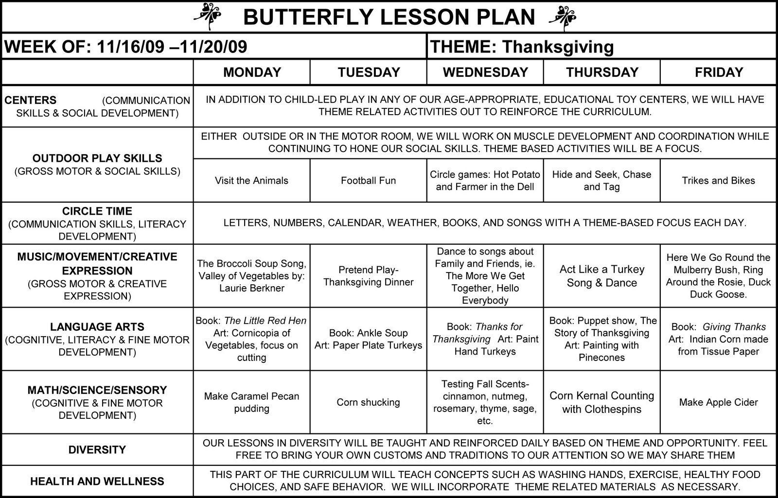 3 Year Old Lesson Plan Templete Preschool