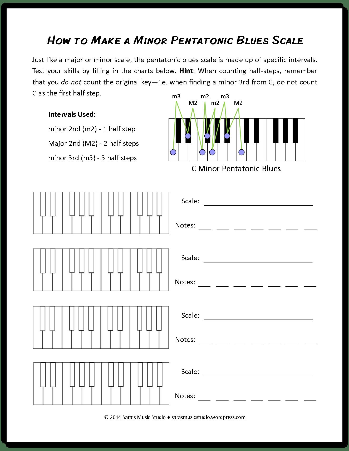 Blues Scale Worksheet