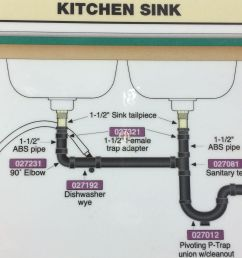 kitchen sink plumbing diagram rustic kitchen lighting ideas check more at http  [ 1500 x 1460 Pixel ]