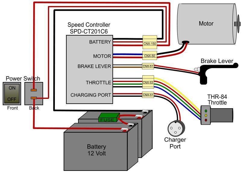 razor e150 wiring diagram harbor breeze fan switch electric mobility rascal shoprider ~ elsalvadorla