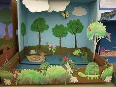 Shoebox Diorama Garden Google Search Diorama Ideas Pinterest