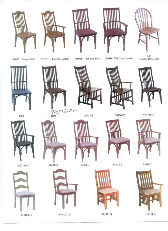 Furniture Dining Room And Kitchen Chair Styles. Chair Styles Kinney Custom  Designs