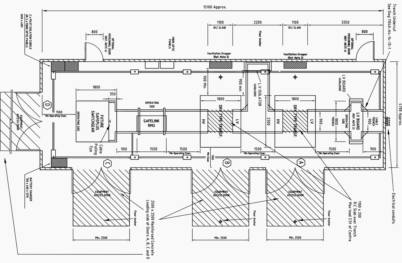Indoor Substation