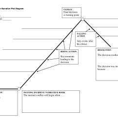 story plot diagram worksheet pdf free wiring diagram for you  [ 1650 x 1275 Pixel ]