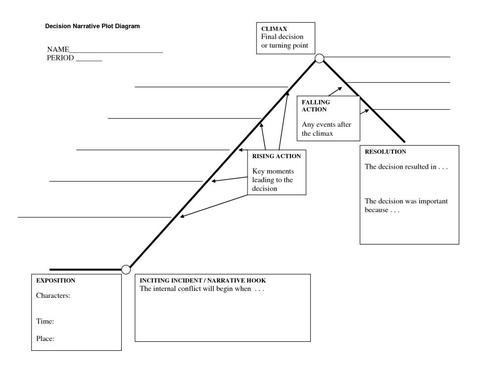 medium resolution of story plot diagram worksheet pdf free wiring diagram for you