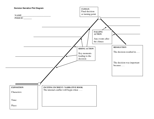 small resolution of story plot diagram worksheet pdf free wiring diagram for you