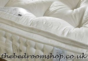 Signature Pillow Top 2000 Pocket Sprung Mattress From
