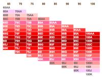 f530c282b681b √ Best 25+ Bra size charts ideas on Pinterest