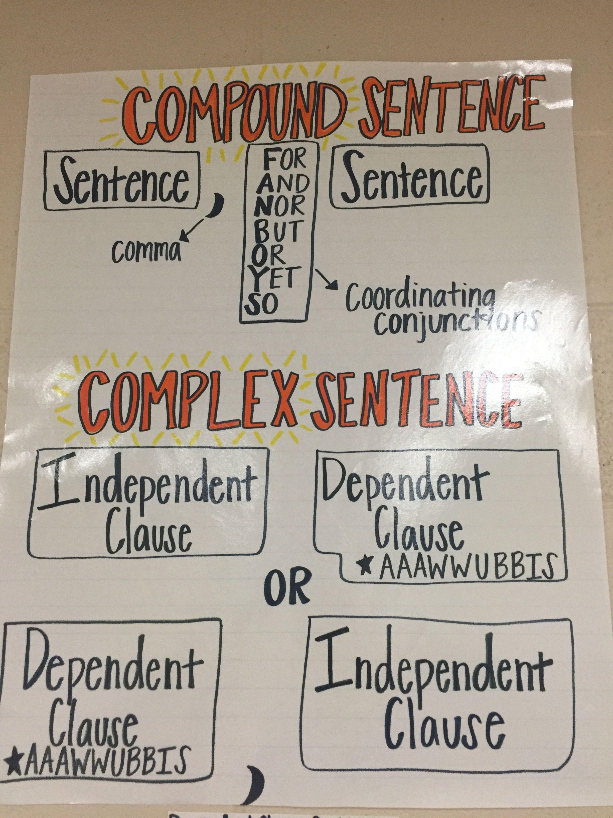 Complex Sentence 3rd Grade