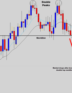Forex trading with clouds ichimoku pdf also charts advanced candlestick analysis using cloud rh revistablum