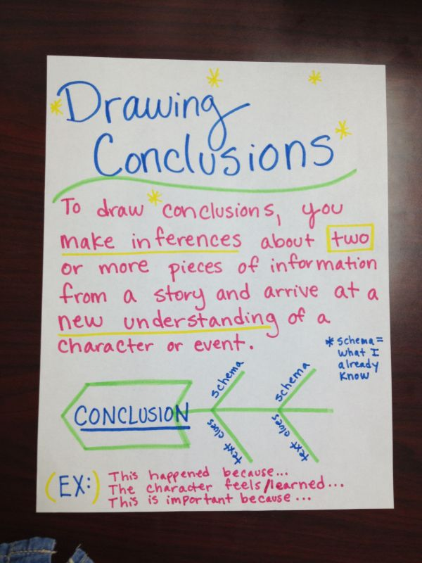 20 Drawing Conclusion Sentence Frames Pictures And Ideas On Meta