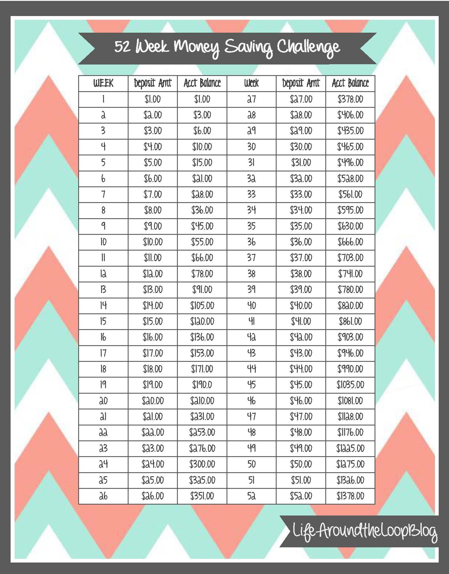 52 Week Money Saving Challenge Ink I Might Try This