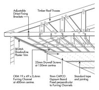 plasterboard ceiling installation - Google Search ...