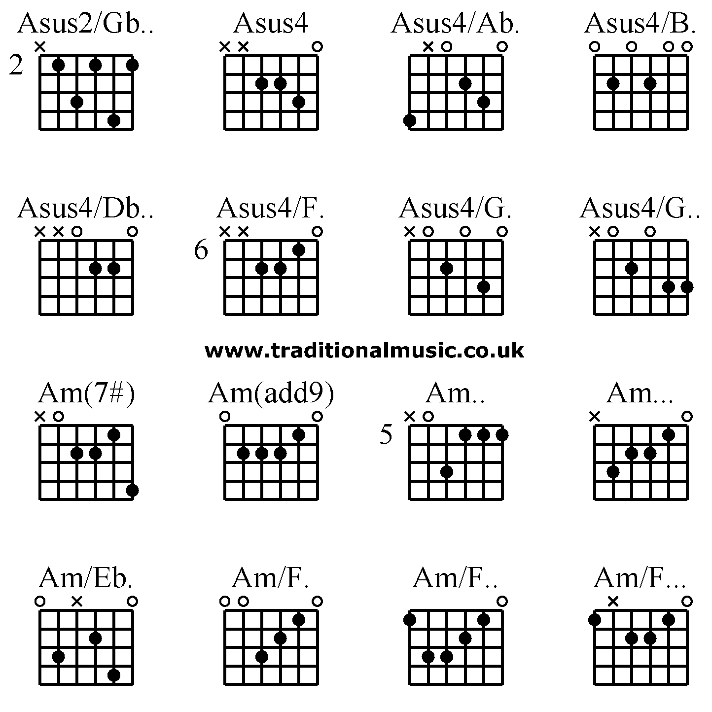 Advanced Guitar Chords Asus2 Gb Asus4 Asus4 Ab Asus4 B