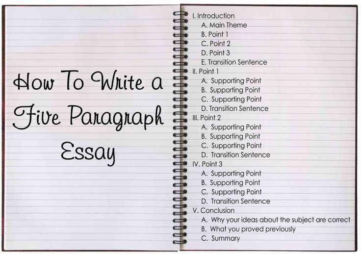 How to write a five paragraph essay. Kids should start
